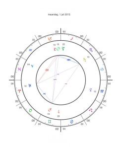 1 juli 2013 Een stevig planetair bouwwerk vol spanning